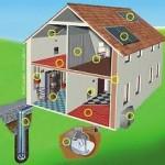pompe di calore o solare termico